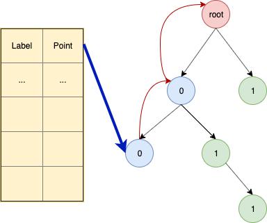 binary_tree1